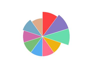 RADACINI_Reserve_15_2015_profile