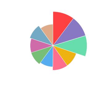 TIMBRUS_De_Autor_Blend_No2_2015_profile
