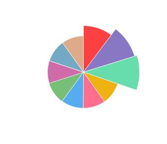 UNICORN_ESTATE_Equilibrium_Cabernet_Sauvignon_Merlot_2015_profile