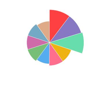 ETCETERA_Serendipity_2015_profile