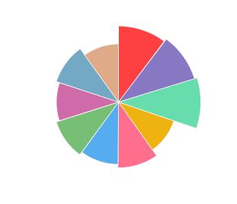 EQUINOX_5_Elemente_2015_profile