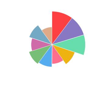 CASTEL_MIMI_Merlot_Barrique_2015_profile