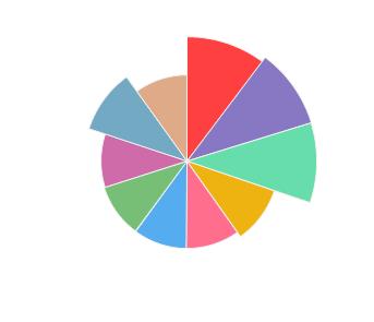 ET_CETERA_Merlot_2015_profile