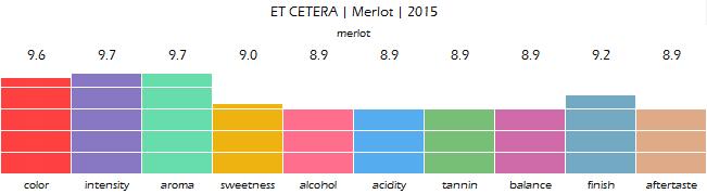 ET_CETERA_Merlot_2015_review