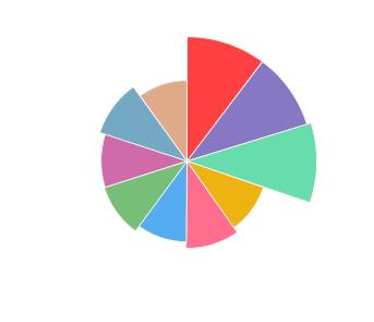 UNICORN_ESTATE_Symbioz_Cabernet_Sauvignon_Merlot_Rara_Neagra_2015_profile