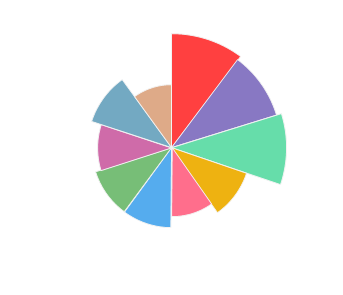CASTEL_MIMI_Cabernet_Sauvignon_Barrique_2015_profile
