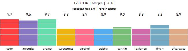 FAUTOR_Negre_2016_rev_2020_review