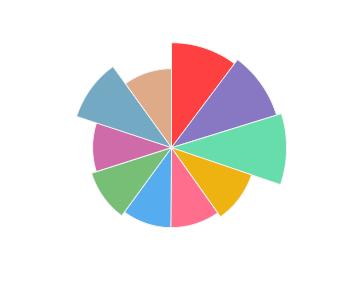 SELENE_Syrah_2015_profile