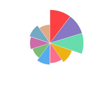 ST_JULIEN_DAILLE_Palatium_Blanc_de_Blancs_Brut_2014_profile