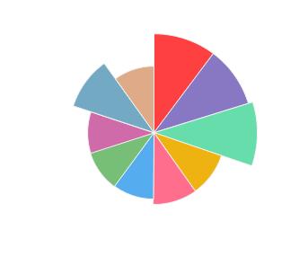 UNICORN_ESTATE_Equilibrium_Cabernet_Sauvignon_Merlot_2016_profile