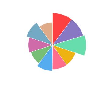 UNICORN_ESTATE_Equilibrium_Cabernet_Sauvignon_Merlot_Rara_Neagra_2016_profile