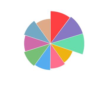 EQUINOX_5_Elemente_2016_profile