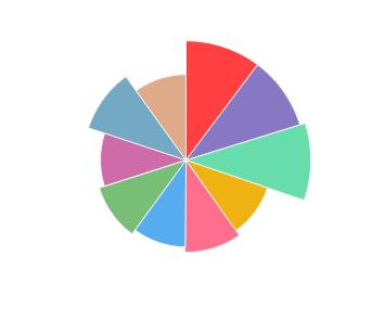 DAC_Dac_Rezerv_2015_profile