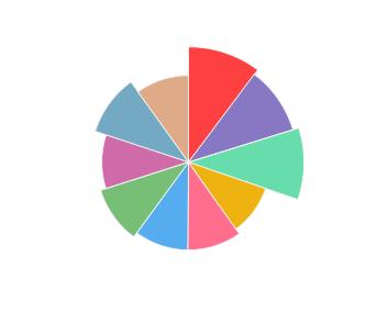ETNOVIN_Pe_Cal_Alb_2018_profile
