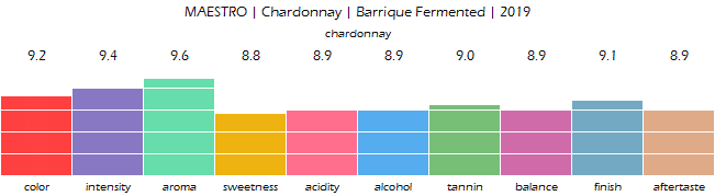 MAESTRO_Chardonnay_BarriqueFermented_2019_review