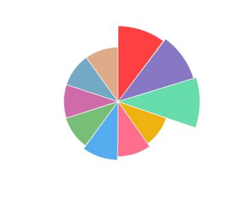 POIANA_WINERY_FeteascaAlba_Brut_profile