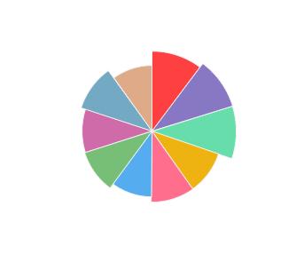 VINARIA_DIN_VALE_Onest_CabernetSauvignon_profile