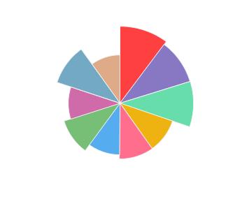 CORTEN_CabernetSauvignon_2015_profile