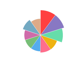 PELICAN_NEGRU_Lace_White_Blend_2019_profile