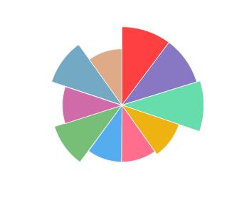 1000_DE_CHIPURI_Distinctis_2014_profile
