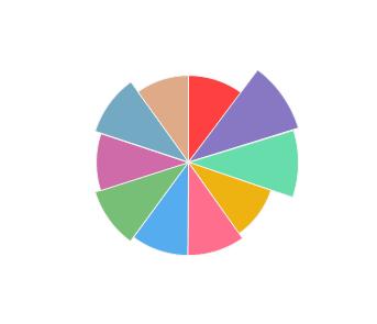 CORTEN_Merlot_2014_profile