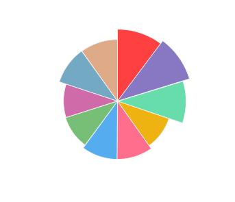 FAMBER_WINERY_Viorica_2020_profile