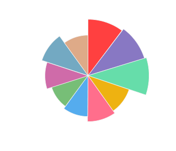 PURCARI_Viorica_de_Purcari_2020_profile