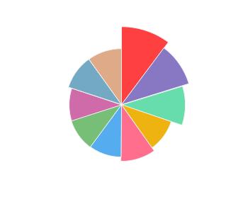 TERRA_DACIA_CabernetFrancBlanc_2019_profile