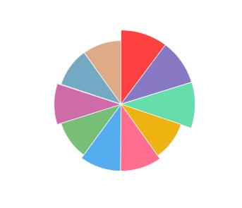 VIA_VITICOLA_SARICA_NICULITEL_Trilogie_in_Alb_profile