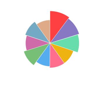 SERVE_Rouge_2015_profile