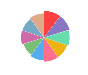 TOHANI_Flori_de_Gheata_Alb_Ducle_2015_profile