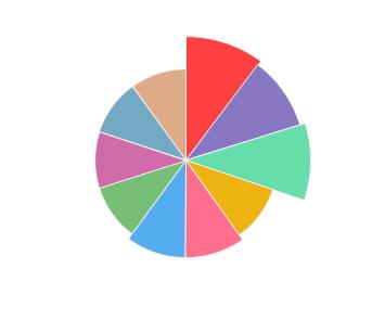 FAUTOR_VivienneCuvee_2020_profile